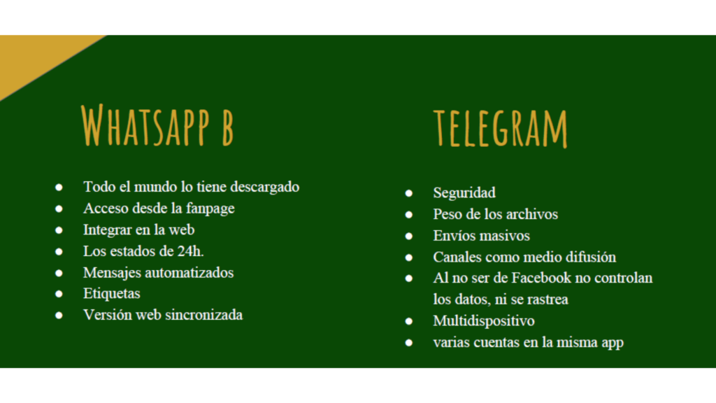 Comparativa Whatsapp business y Telegram